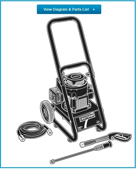 Craftsman Pressure Washer 580672200 Replacement Parts